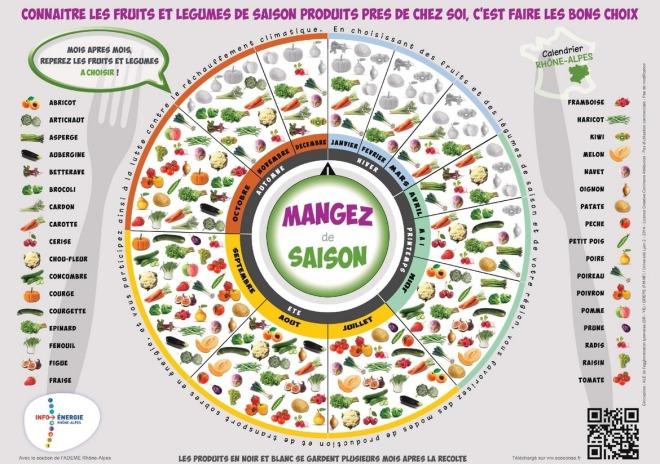 fruits-et-legumes-de-saison-calendrier-large